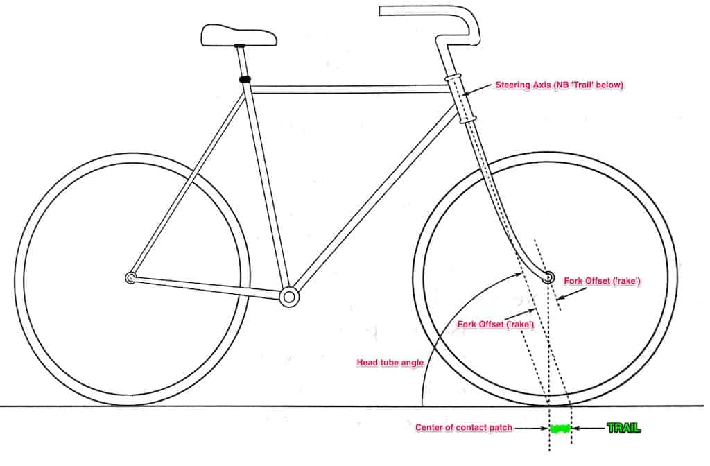steering axis and trail for a road bike